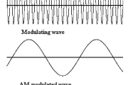 Electric currents, modulation techniques and quanta hypothesis