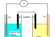 Compus nonionic ca punte ionică