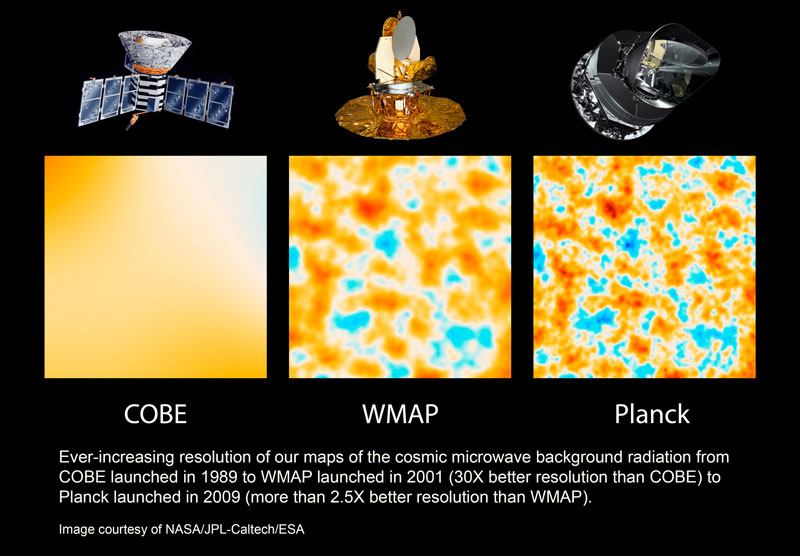 Cosmic microwave background 04