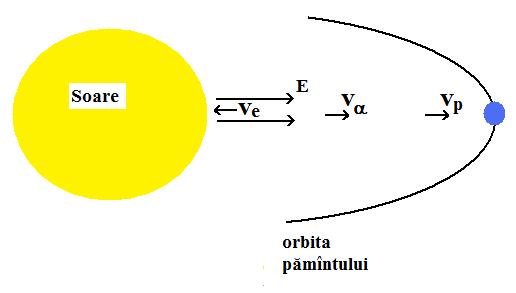 vantul-solar-04