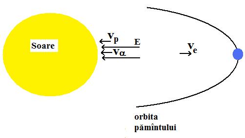 vantul-solar-06